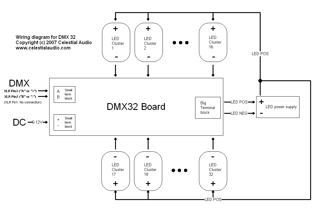 Dmx Wiring Diagram Explore On The Net Way Switch Moreover 3 Light Connector 21 Images Rj45 Wire
