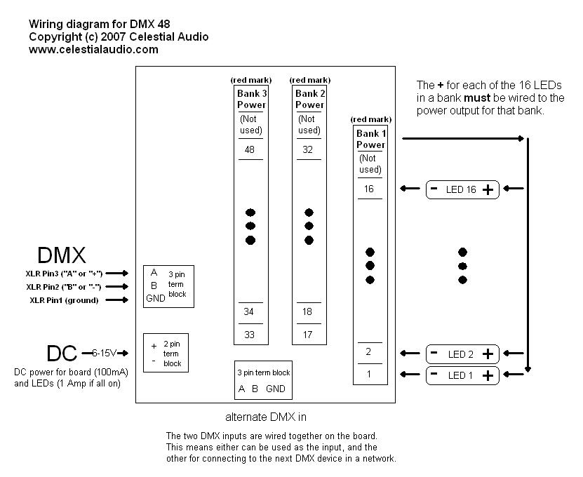 Dmx wiring diagram get free image about